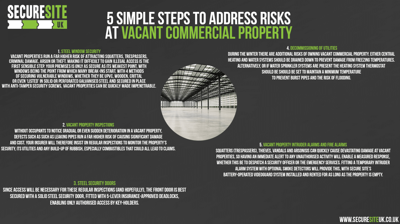 reduce-vacant-commercial-property-risks